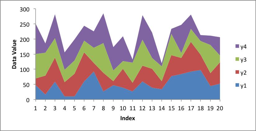Example stacked area chart xlsxwriter charts example stacked area chart ccuart Images